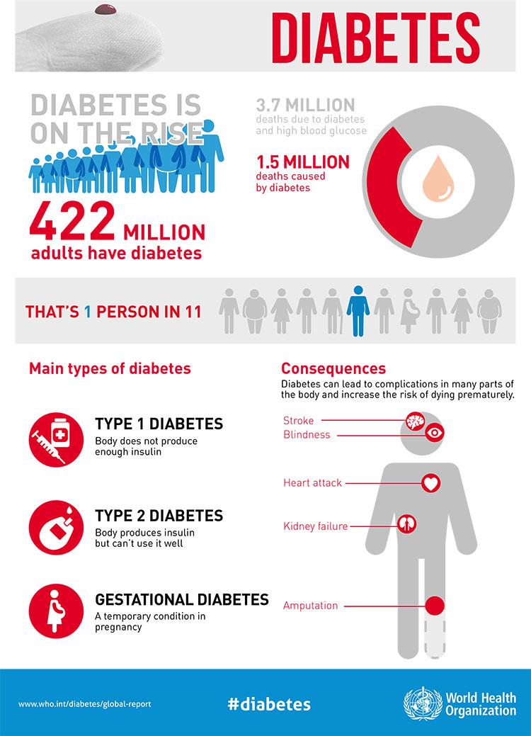 pobedi-dijabetes-v